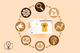 Reason Behind the Growth and Popularity of Online Product Designer Tool